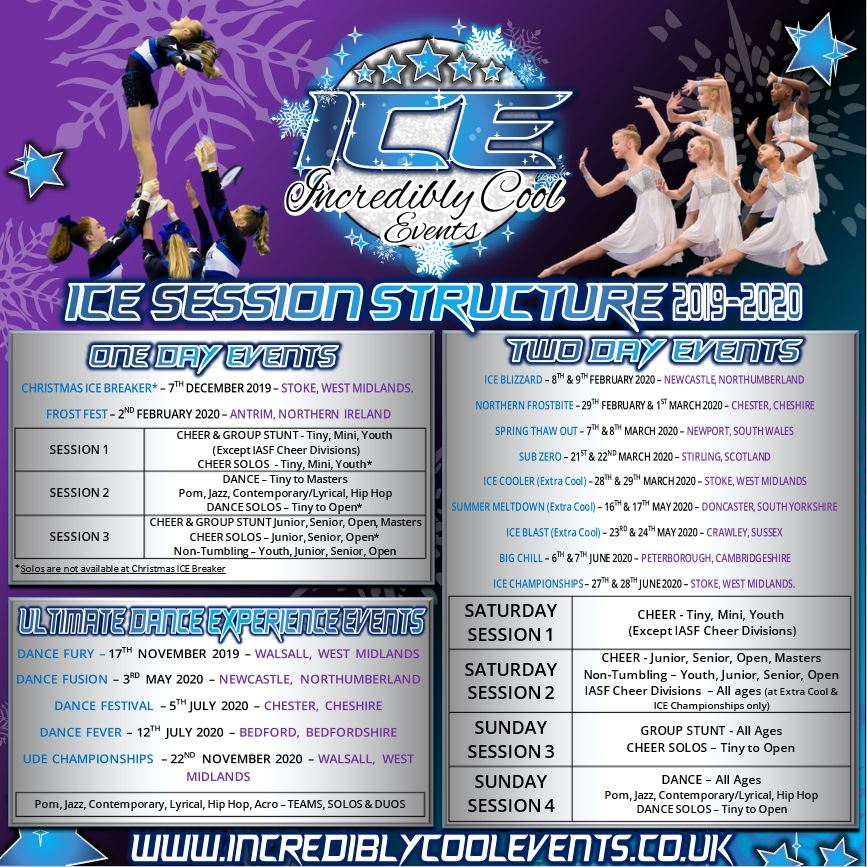 ICE Session Structure 2019-2020